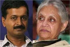 kejriwal is not serious about his obligation as cm sheila