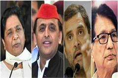 sp bsp congress and rld agree together to contest elections