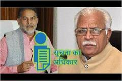 haryana minister for education running faster than cm manohar lal