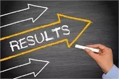 up assistant teacher result 2018 declared