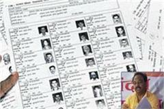 duplicate voters in bhind