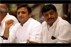 maniputha again in uncle nephew shivpal said sp speaks as akhilesh speaks