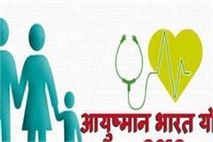ayushman bharat haryana health scheme 15