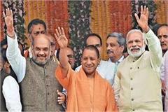 nida khan join bjp for loksabha election