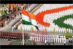 know how much has changed since independence our country india