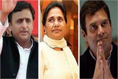 lok sabha elections sp bsp and congress in up strengthen themselves