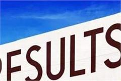 public services commission declared result of personality test