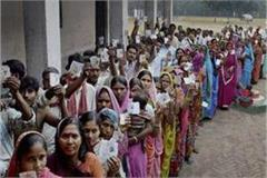 duplicate voters in mp
