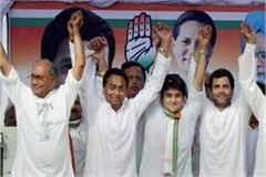 rahul gandhi tour of madhya pradesh