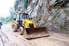 rain damaged 87 crore rupees in sirmaur