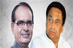 election campaign will end in jhabua today