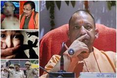 uttar pradesh becomes number1 in crime