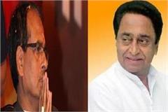 cm kamalnath attacks on bjp
