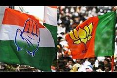bjp and congress will bring heat in the cold of december