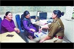 bhabhi s brother raped minor 8 months pregnant