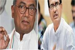 ayodhya ram mandir verdict twitter warfare digvijay and shivraj