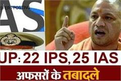 up 22 ips 25 ias officers transferred varanasi dm changed