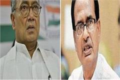 digvijay writing shivraj responsible leader state s share funds centre