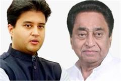 congress coalition victory in jharkhand cm kamal nath and scindia congratulated