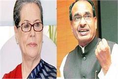congress s foundation day shivraj singh congratulated