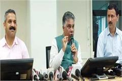 dharamshala kcc bank npa raised