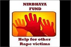 uttarakhand and mizoram first in use of nirbhaya fund