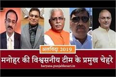 faces who became part of cm manohar s trusted team in 2019