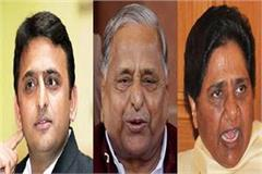 mulayam will contest from where maya akhilesh wants from