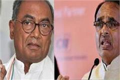 digvijay says demolishing the congress government is like