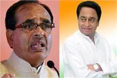 kamal nath government will investigate the debt waiver scam in shiv raj