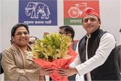 akhilesh bjp s top leadership dares the bsp sp coalition