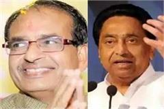 shivraj s warning will not stop will not stop