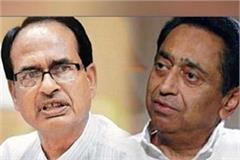 congress loses tang to bjp over cleaning of ganga shivraj opposes polling