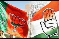 mp warns congress from politics read full story