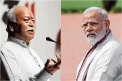 havasingh said modi gives reservation toupper castes at behest of mohan