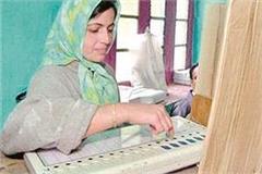 vote for students ranjan