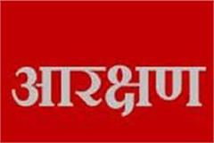 10 percent reservation for economically backward people