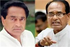 warning to shivraj kamal nath sarkar  if farmers come in tears in the eyes