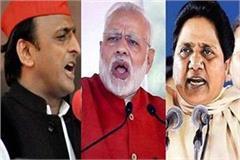 mayawati and akhilesh yadav surrounded pm modi on dialogue program