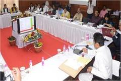 mp cabinet meeting in jabalpur approvals for these proposals