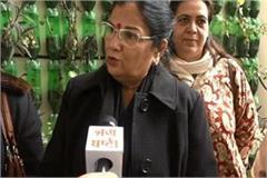 anger in women of ludhiana