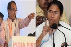 shivraj attaks on mamta