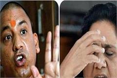 cm yogi says who insult babasaheb