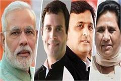 up s lok sabha seat in all major parties name of the candidate suffers