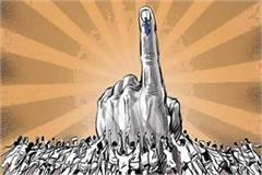 racism in loksabha election focus on jat and non jat voters