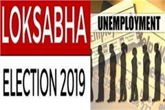 still 22 lakh unemployment in punjab