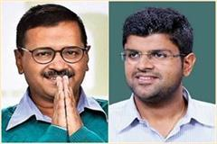 aap and jjp will not be in alliance