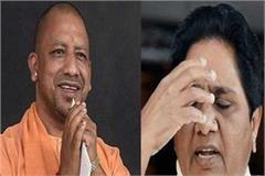 mayawati and yogi answer given by election commission