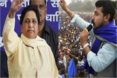 ravana and rajbhar will together do politics in up