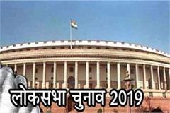 14 14 candidate from phulpur and allahabad parliamentary constituency